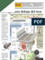 La ingeniería debajo del tren