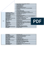 Lista Construtoras CHAPECO_2019 Para Imprimir