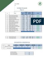Notas Finales Fase 2,Primer Semestre 2019