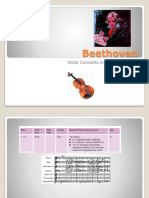 Beethoven Structure and Analysis