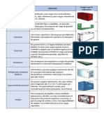 API 3 INTRODUCCION AL COMERCIO EXTERIOR   100 - 100.docx