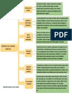 elementos de la imagen directiva.docx
