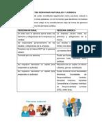 DIFERENCIAS ENTRE PERSONAS NATURALES Y JURIDICA rosani.docx