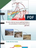 02 El Ciclo de Las Rocas Sedimentarias