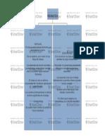 Informatica PDF 2