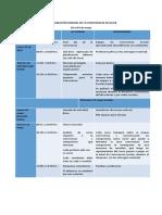 PROGRAMACIÓN SEMANA DE LA CONVIVENCIA ESCOLAR.docx