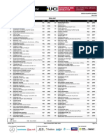 Mountain Bike World Cup Entry Lists