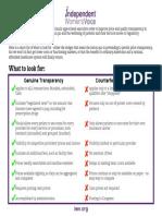 Price Transparency Checklist