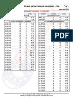 ROLLER-SUL - Lista de Vedações (28.06.19)