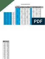 Diagrama de Masa Excel