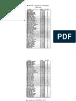 Ma21kol20188grupadeoNebojsa95.pdf