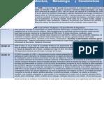 289685872-Cuadro-Comparativo-de-DSM-Y-CIE-convertido.docx