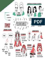 Pronomes Mapa mental.pdf