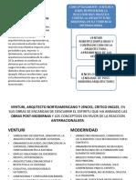 Arquitectura Posmoderna HISTORIA IV