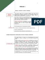 derecho público municipal y provincial