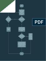 Flujo visto bueno 3.pdf
