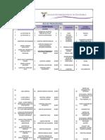 2.-RED-MEDICOS-COLEGIO-ESTOMATOLOGICO-DE-GUATEMALA.xlsx