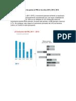 Análisis del aporte de las pymes al PBI en los años 2013-2015.docx