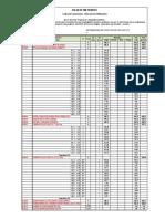Linea de Aducción - Red de Distribución