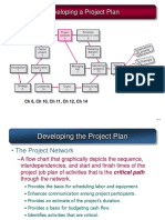 0 Chapter 6 Developing a Project Plan