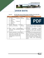 KEBUTUHAN DATA.docx