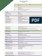 339881895 Daftar Peraturan Terkait MFK