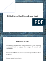 Cable (Concentrated Loading)
