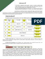 adresarea IP.docx