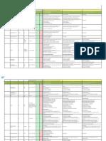 VE File Format Support Matrix Version 8.0 SP2 Generator