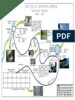 CROQUIS HIDRAULICO - DISTRITOJESUS-Model.pdf