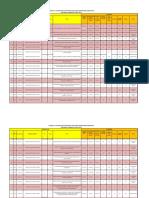 DTS List TE 15022019.pdf