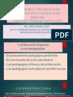 Las raíces de la Educación Especial