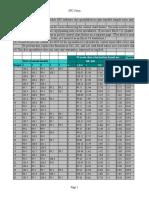 SPC Spreadsheet