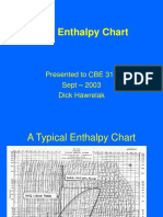 The Enthalpy Chart