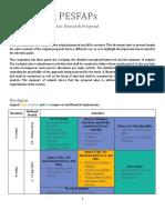 Evaluating PESFAPs - Proposal Briefer [IDEA 111202]