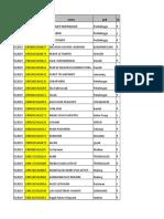 Data Ppg Pkn 2019 Kirim Peserta