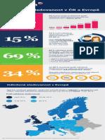 Infografika Atmedia Odlozena Sledovanost v CR a Zahranici