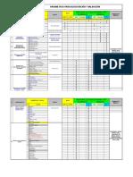 Parametros Acreditados y Validados SGS WCL 19.12.16