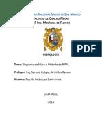 METODO DE CURVA MASA.docx