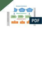 Ejemplo1 Caracterizacion_de_procesos - Articulacion Con La Media
