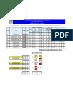 Resumen Señalizacion Horizontal CCh-N Rev2 c