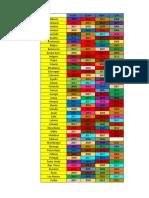 Estadísticas ESC 2000-2018