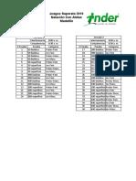 0_Programación J. Inder medellin 2019 1