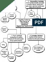 HistoricosSobreLasClasificacionesActualesDe CIE y DSM