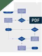 DF - Diagnóstico de Un Motherboard 2