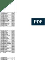 5-Data Siswa Utk Raport-Nilai