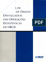 dados ibge