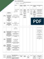 Planificación Filosofía 6° 1° y 6° 3°