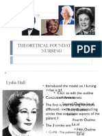 274072254-Theoretical-Foundation-of-Nursing-PDF.pdf