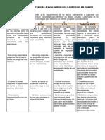 Material 1 Competencias a Evaluar en Las Actividades en Clases